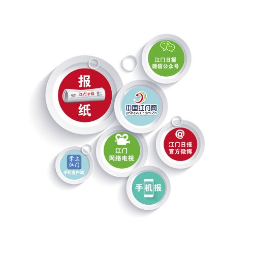 江门日报全媒体框架